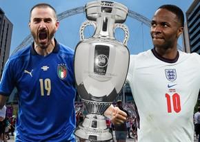 Сборные Англии и Италии разыграют титул чемпиона Европы