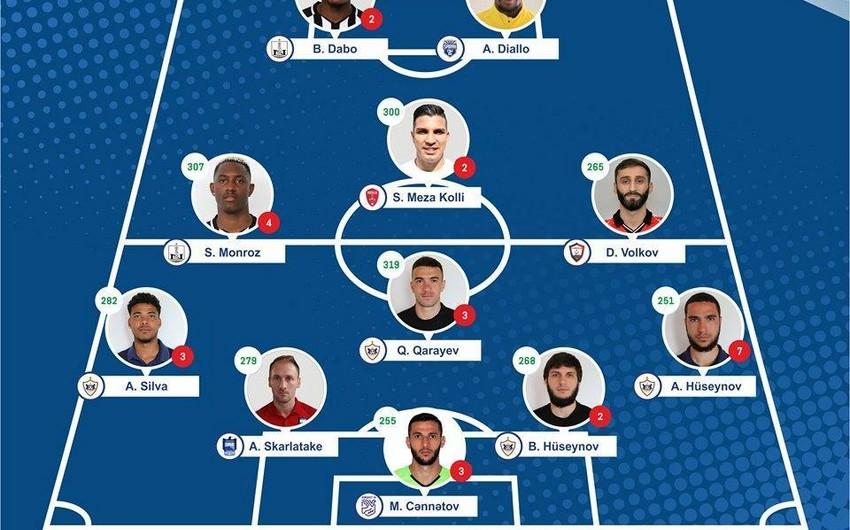 Premyer Liqa: Yeddi klubun futbolçusu həftənin komandasına seçilib
