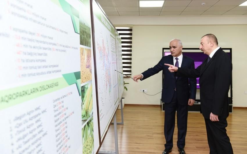 Президент Ильхам Алиев принял участие в открытии ООО Регион Агро