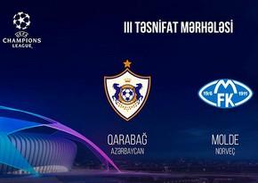 Лига чемпионов: Карабахпротив Мольде