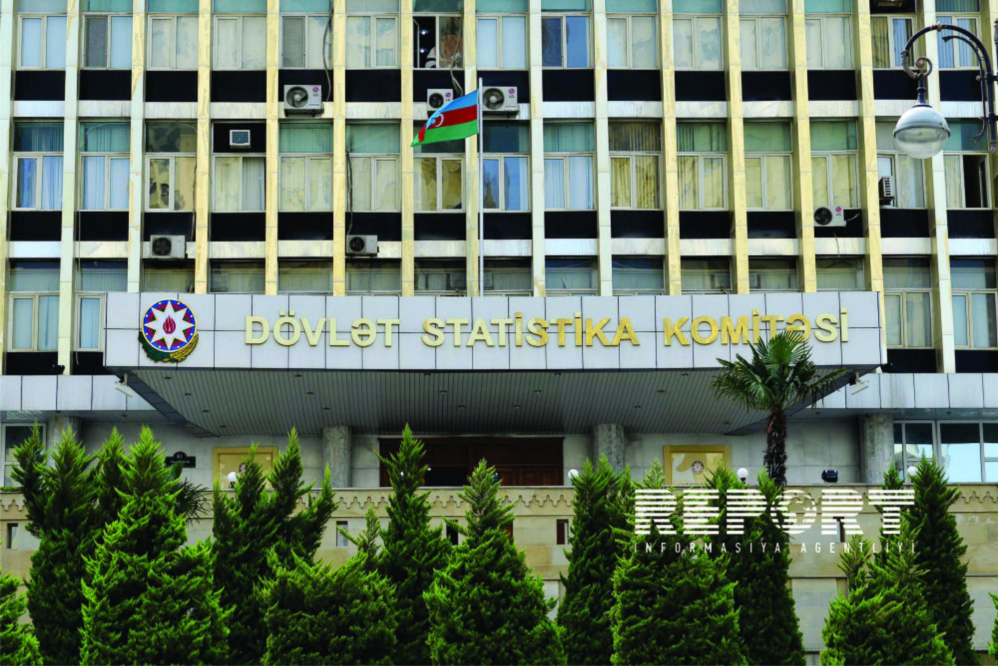 Azərbaycanda 895 mln. manat dəyərində neft məhsulları istehsal olunub