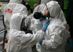 ÜST: Dünyada son gündə koronavirusa 203 min yoluxma aşkarlandı