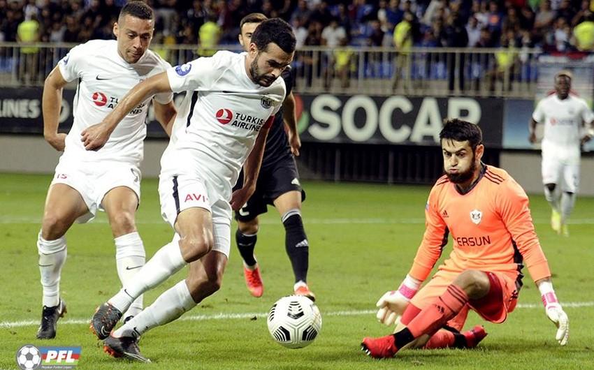 Qarabağ və Nefçi klublarına xəbərdarlıq edilib