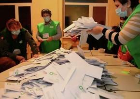 В ОБСЕ оценили организацию выборов в местные органы власти Грузии