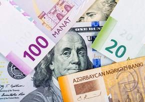 Курсы валют Центрального банка Азербайджана (27.10.2021)