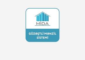 MİDA 21 milyon manatlıq 2 tenderə yekun vurub