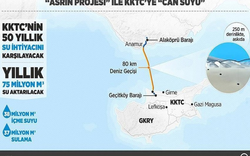 Water pipeline from Turkey to Northern Cyprus inaugurated