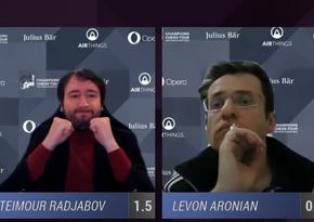 Grand Chess Tour: Teymur Rəcəbov Parisdə 9-cu oldu - YENİLƏNİB