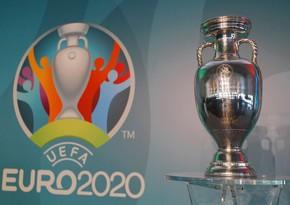 Евро-2020 может пройти без зрителей