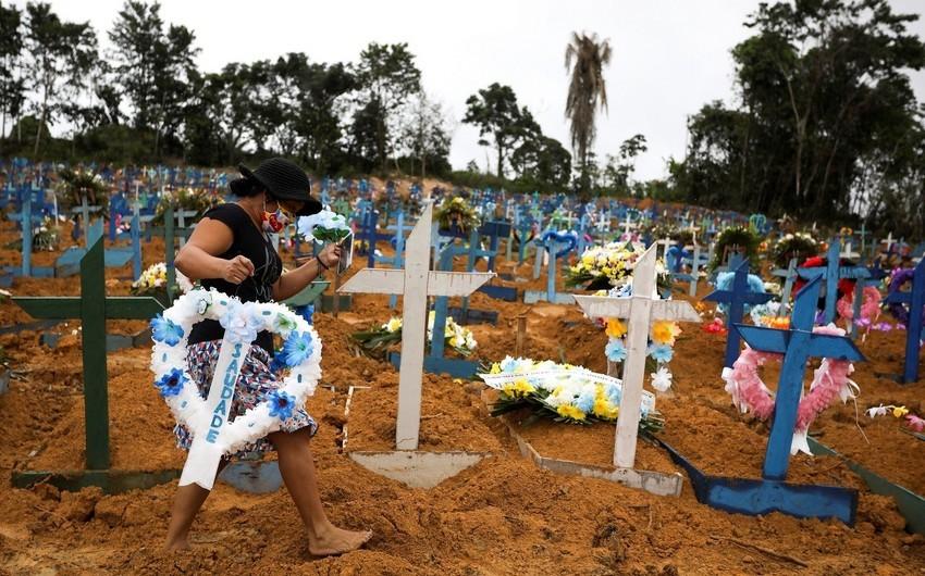 Braziliyada COVID-19-dan ölənlərin sayı 204 mini ötdü