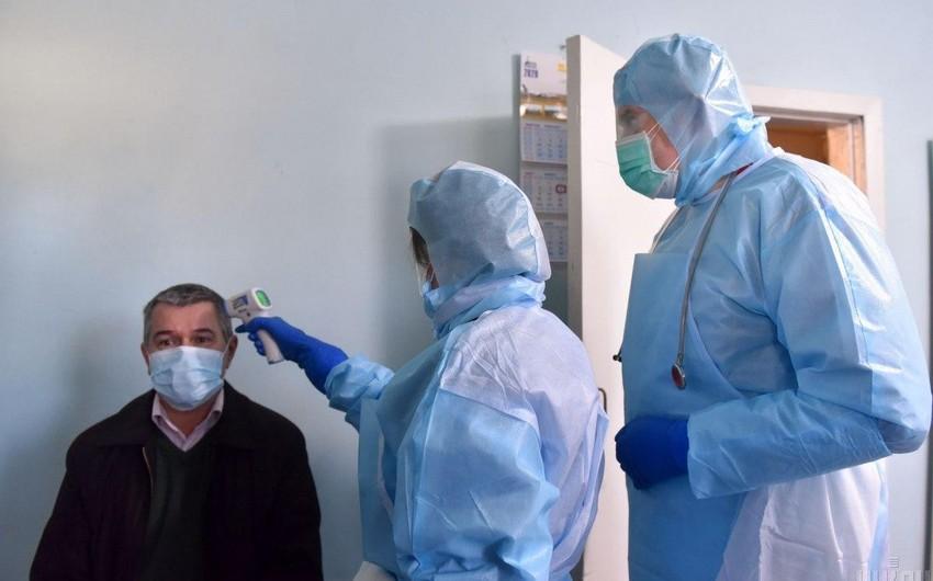 Gürcüstanda koronavirusa yoluxanların sayı 908-ə çatdı