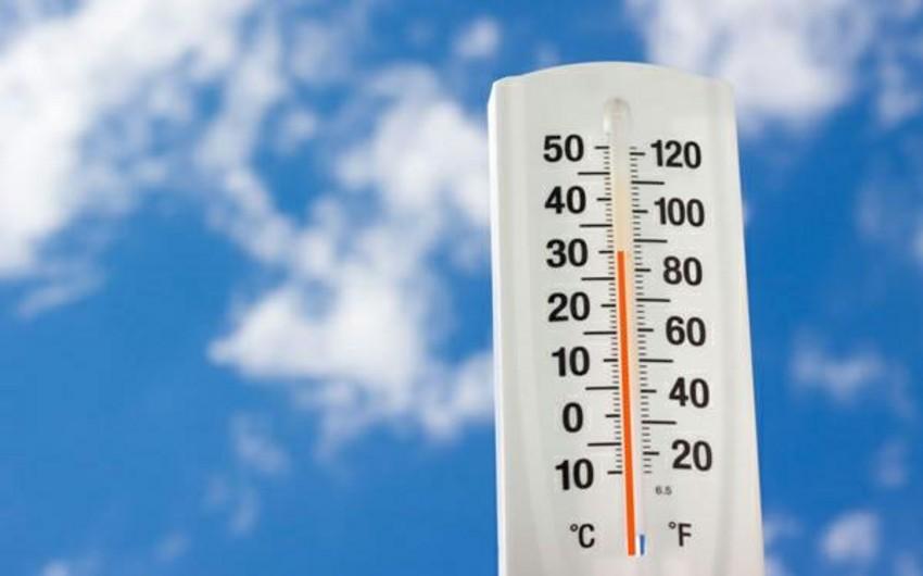 Azərbaycanda havanın temperaturu yuxarı qalxacaq