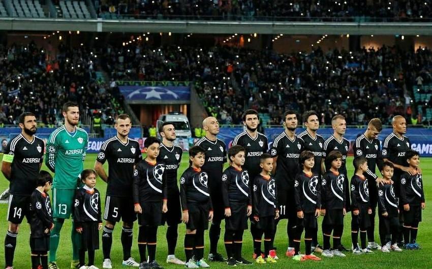 Футбольная команда Карабах отправилась в Турцию на тренировочные сборы