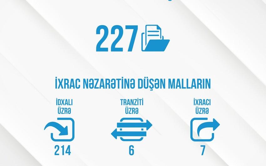 Energetika Nazirliyi ötən il 227 icazə verib