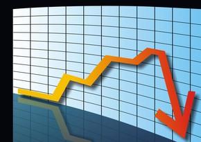 Азербайджан сократил промышленное производство