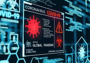 ÜST: Koronavirusun mutasiyası dərmanların səmərəsinə təsir etmir