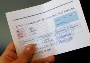 Ötən gün 23 nəfər COVID-19 pasportu olmadığına görə şənliyə buraxılmayıb