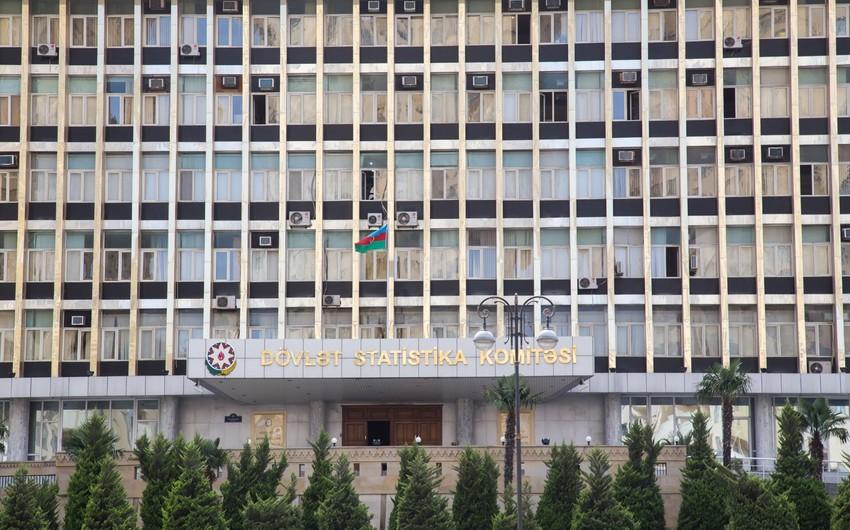 Azərbaycan sənaye istehsalını 2,3% artırıb