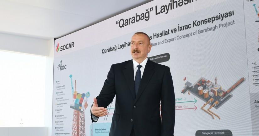 Prezident: Neft-qaz sənayesinə xarici investorların marağı artır
