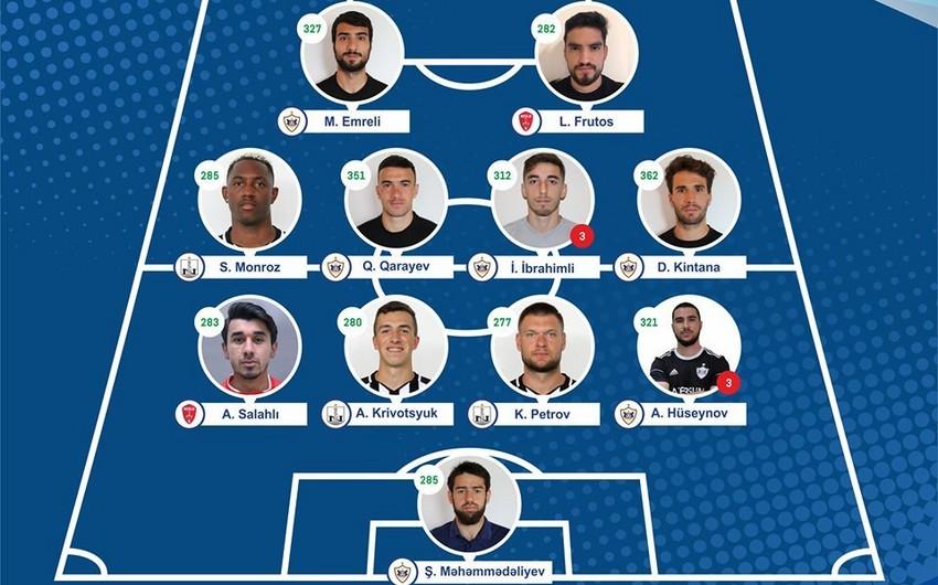 Premyer Liqa: III turun rəmzi komandası və ən yaxşı futbolçusu açıqlanıb