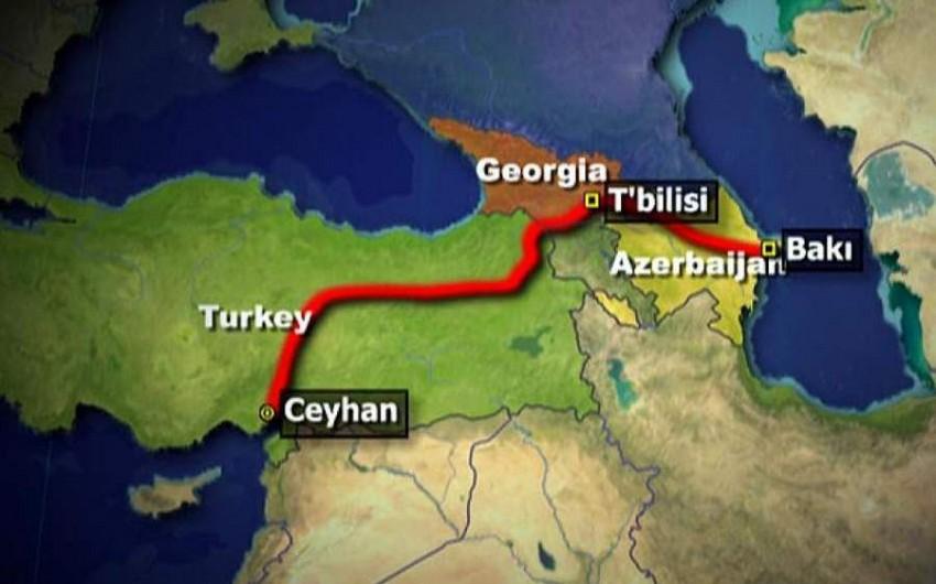 Bakı-Ceyhan kəməri ilə tranzit neftinin nəqli 31% artıb