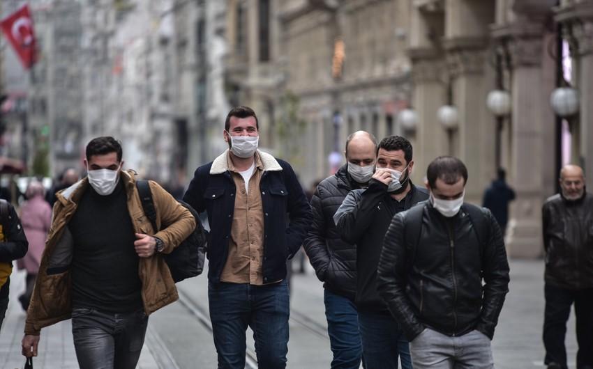 Türkiyədə koronavirusa daha 952 yoluxma qeydə alınıb