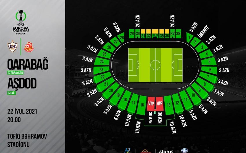 Qarabağın avrokubok matçına satılmış biletlərin sayı açıqlandı