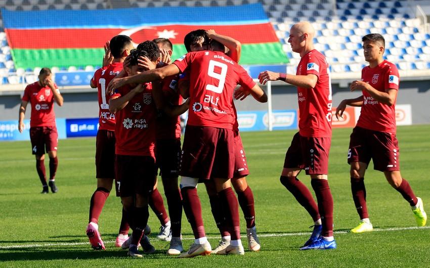 Azərbaycan Premyer Liqasının ən gənc komandası açıqlandı