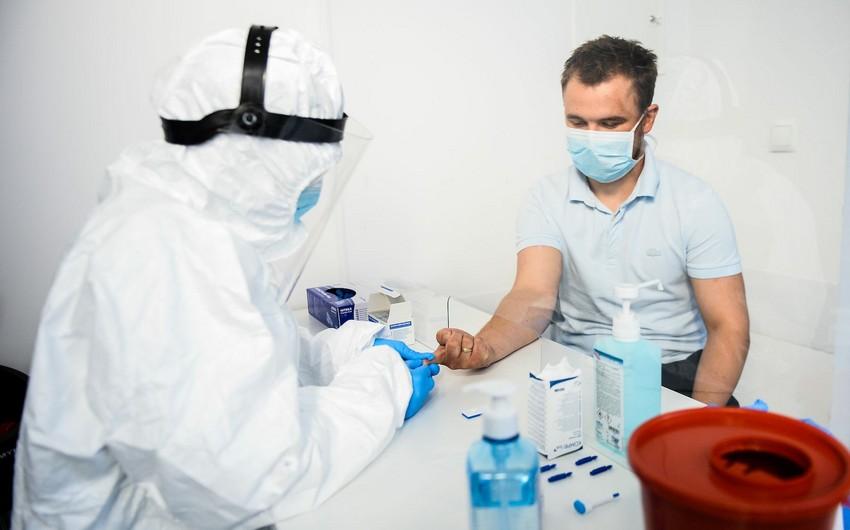 Gürcüstanda koronavirusa sutkalıq yoluxma sayı 1 600-a yaxınlaşıb