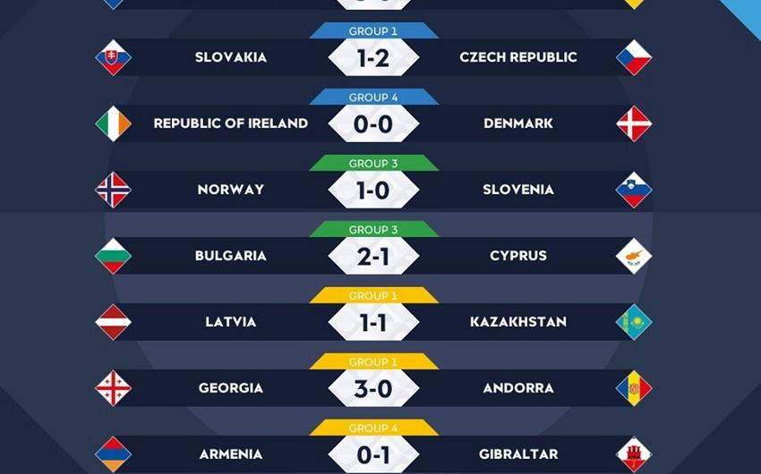 UEFA Millətlər Liqası: Niderland Almaniyanı böyük hesabla məğlub edib - NƏTİCƏLƏR