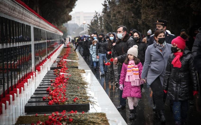 Фотография с Аллеи шехидов попала в подборку фото дня в Guardian