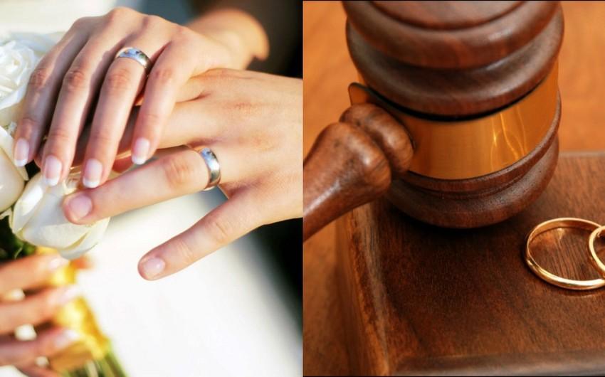 Bu ilin 4 ayı ərzində qeydə alınan nikah və boşanmaların sayı açıqlanıb