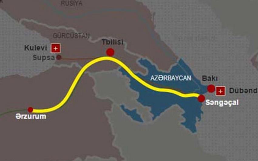 Bakı-Tbilisi-Ərzurum kəməri ilə təbii qaz nəqli 11% artıb