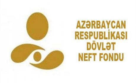 Prezident İlham Əliyev ARDNF-in 2014-cü il büdcəsinin icrasını təsdiq edib