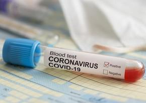 Daha bir futbol hakimi koronavirusa yoluxdu