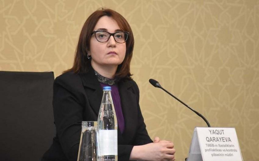 Yaqut Qarayeva: Ekspres testlər diaqnoz qoyulması üçün aparıla bilməz - VİDEO