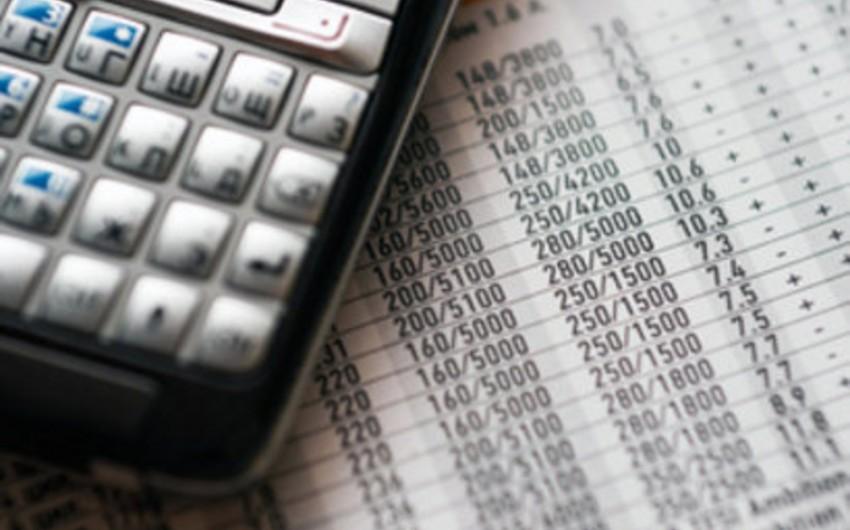 Azərbaycandakı bankların faiz gəlirlərinə görə renkinqi (TOP-5)