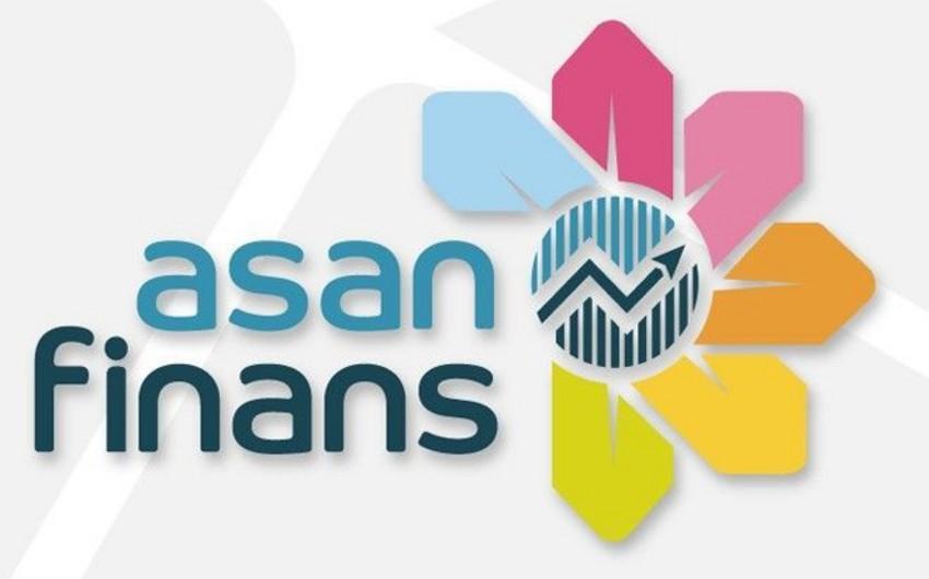 """""""ASAN Finance"""" sisteminə 30-dan çox kredit təşkilatı qoşulub"""
