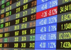Основные показатели международных товарных, фондовых и валютных рынков (03.07.2020)