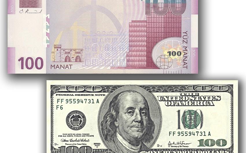 Bugünkü valyuta hərracı 1,7338 AZN//USD ilə yekunlaşıb
