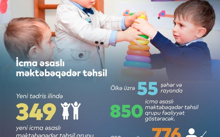 Министр: В новом учебном году будут функционировать более 800 дошкольных групп общинного типа
