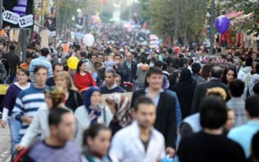 Azərbaycan əhalisinin sayı 9,553 mln. nəfərə çatıb