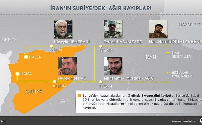8 senior Iranian army officers killed in Syria since 2013