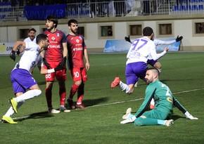 Черногорский вратарь: Я постараюсь остаться в Азербайджане