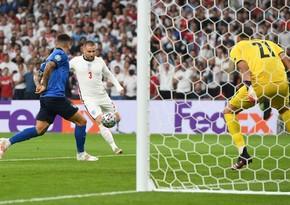Люк Шоу установил рекорд финалов Евро