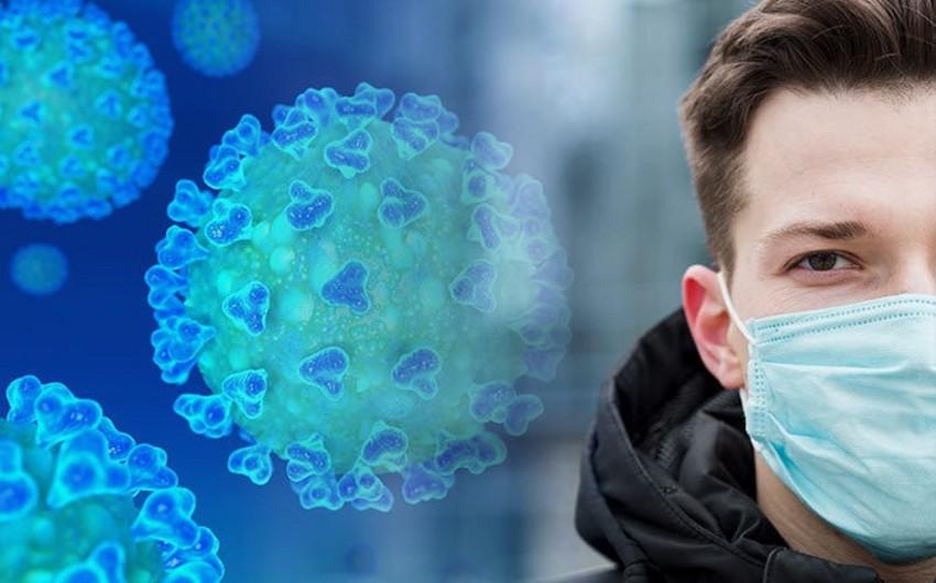 Azərbaycanda daha 127 nəfərdə koronavirus aşkarlandı, 107 nəfər sağaldı