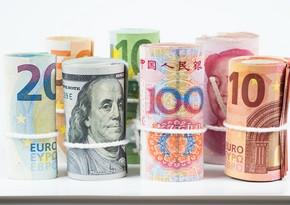 Курсы валют Центрального банка Азербайджана (25.08.2021)