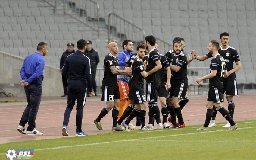 Азербайджанская Премьер-лига: Карабах разгромил Кешля