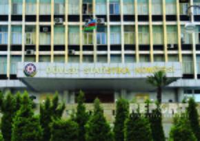 Цены производителей промышленной продукции в Азербайджане снизились на 16%