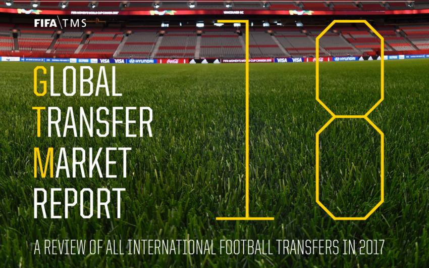 ФИФА включила Азербайджан в список самых потратившихся на трансферы стран - СПИСОК